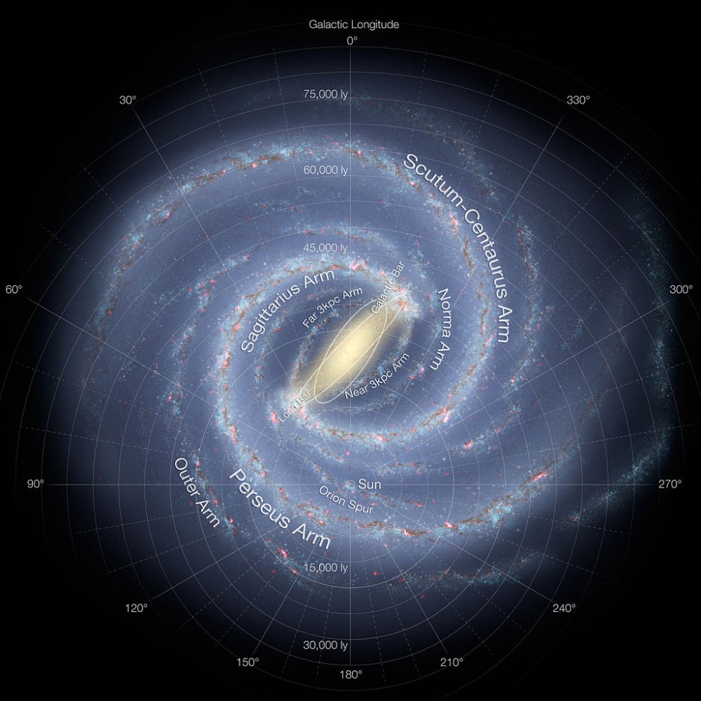 1024px-Artists_impression_of_the_Milky_Way_updated_-_annotated
