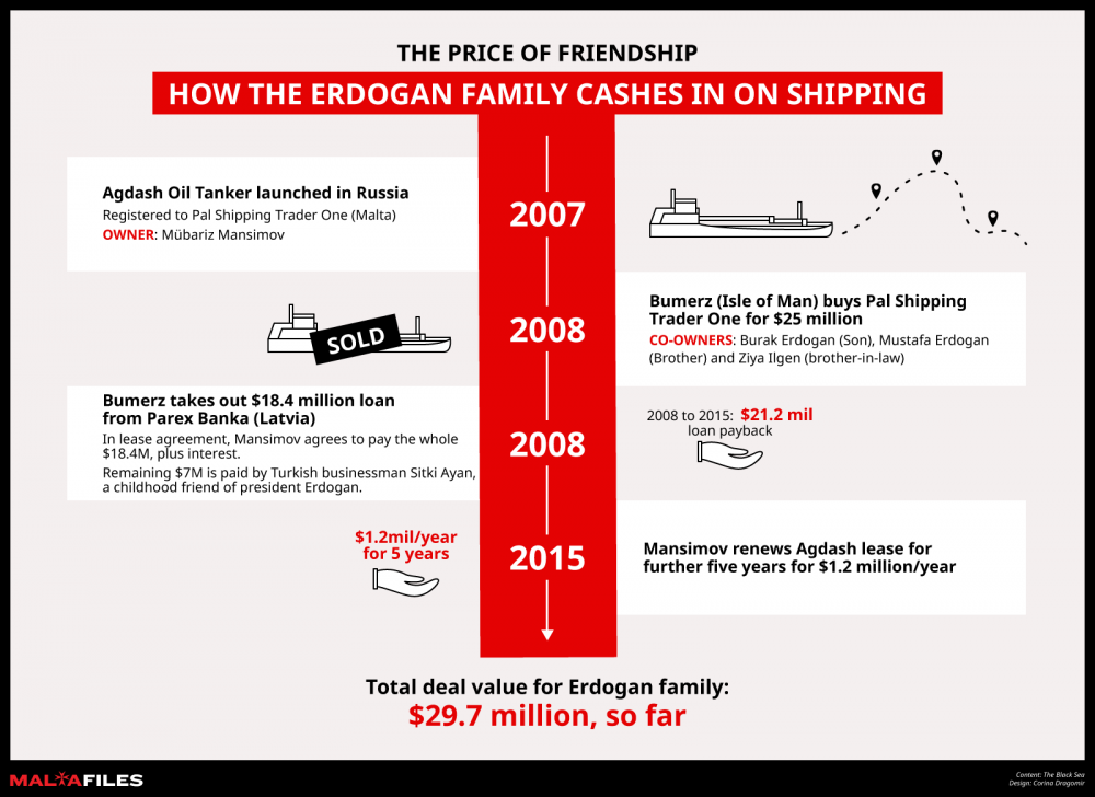 infographic-price-of-friendship-EN-1495827043